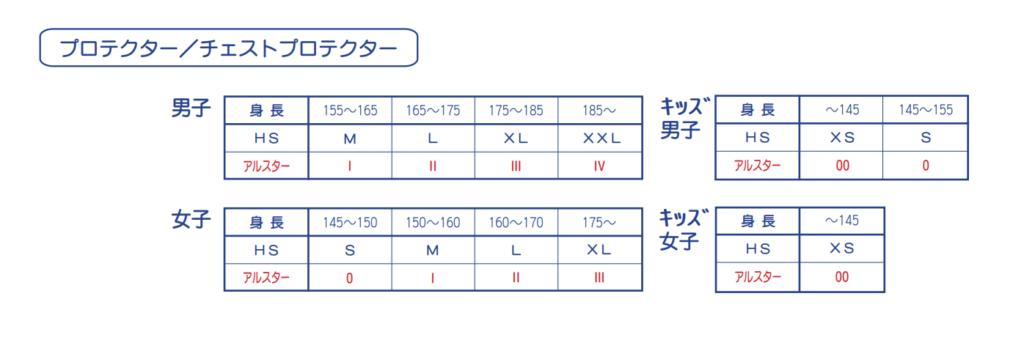 サイズ表 プロテクター・チェストプロテクター